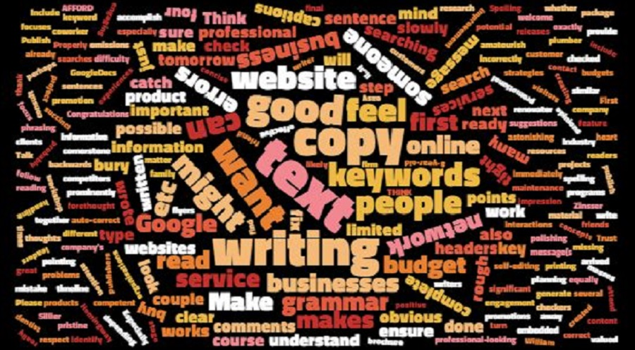 Writing Good Web Text WordCloud